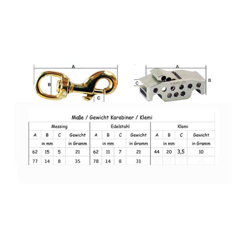 Konfigurator Biothane® 10 mm